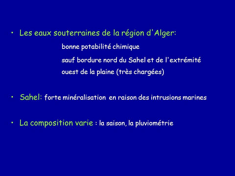 Les eaux souterraines de la région d'Alger: bonne potabilité chimique sauf bordure nord du Sahel et de l'extrémité ouest de la plaine (très chargées)