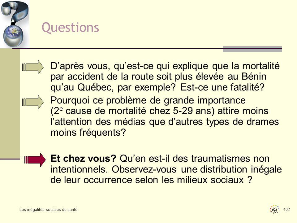Les inégalités sociales de santé 102 Questions Daprès vous, quest-ce qui explique que la mortalité par accident de la route soit plus élevée au Bénin