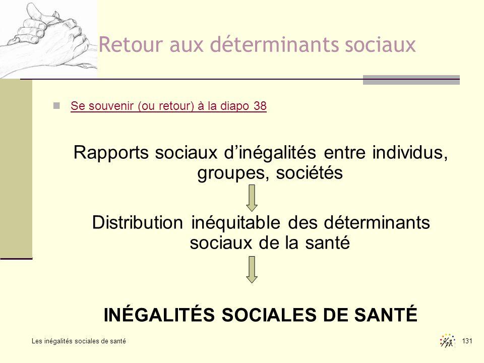 Les inégalités sociales de santé 131 Retour aux déterminants sociaux Se souvenir (ou retour) à la diapo 38 Se souvenir ( Rapports sociaux dinégalités