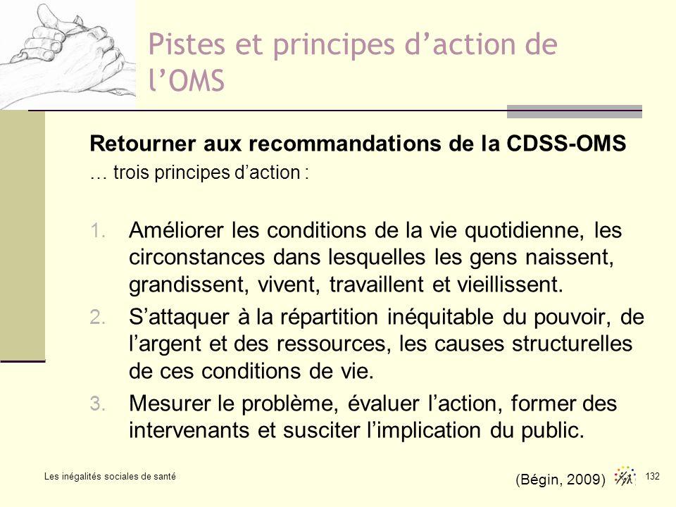 Les inégalités sociales de santé 132 Pistes et principes daction de lOMS Retourner aux recommandations de la CDSS-OMS … trois principes daction : 1. A