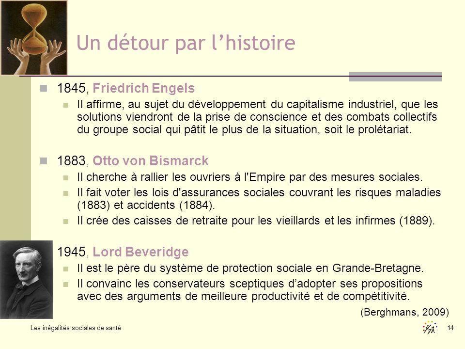 Les inégalités sociales de santé 14 Un détour par lhistoire 1845, Friedrich Engels Il affirme, au sujet du développement du capitalisme industriel, qu