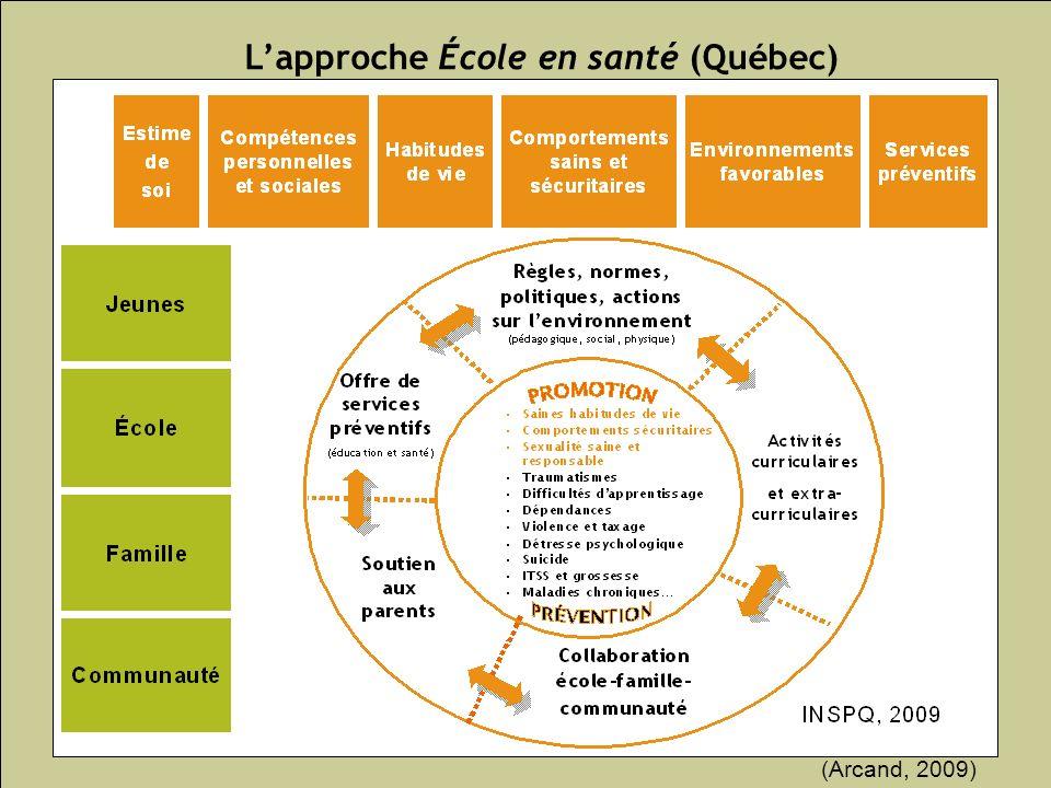 Les inégalités sociales de santé 145 Lapproche École en santé (Québec) (Arcand, 2009)
