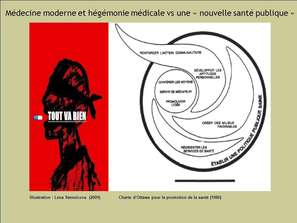 Les inégalités sociales de santé 16 Illustration : Lena Stennicova(2009)Charte dOttawa pour la promotion de la santé (1986) Médecine moderne et hégémo