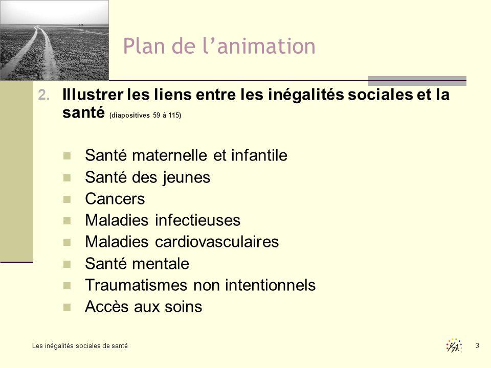 Les inégalités sociales de santé 3 Plan de lanimation 2. Illustrer les liens entre les inégalités sociales et la santé (diapositives 59 à 115) Santé m