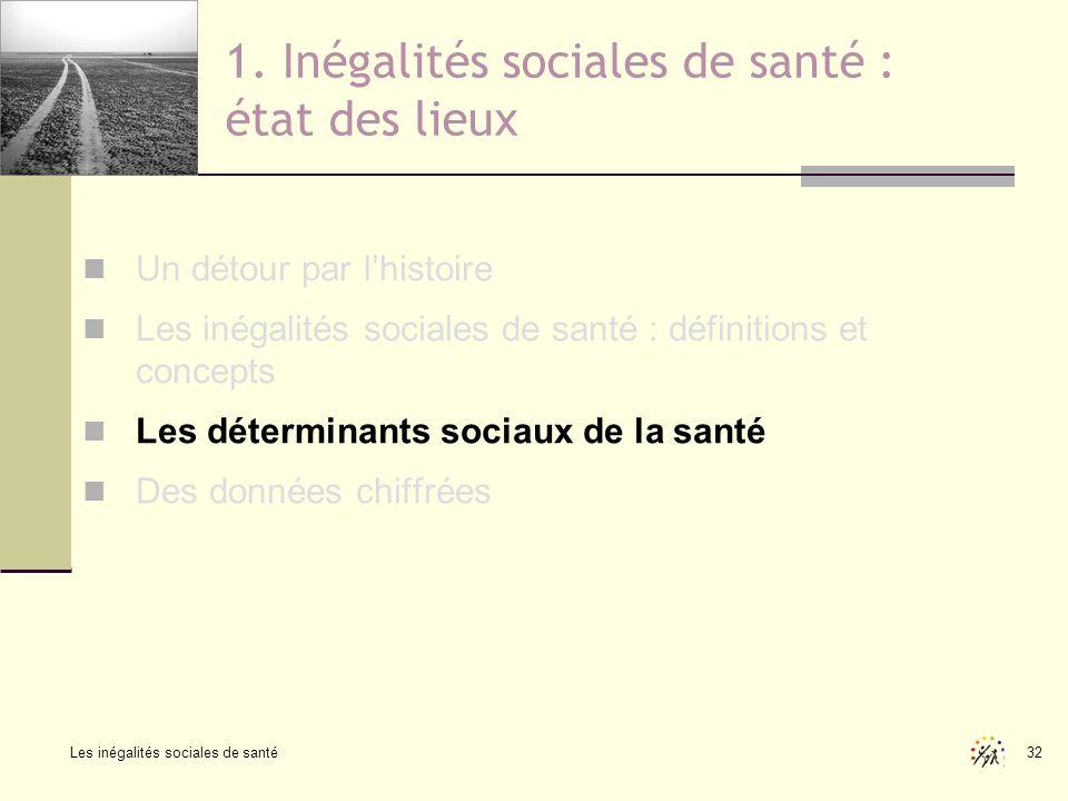 Les inégalités sociales de santé 32 1. Inégalités sociales de santé : état des lieux Un détour par lhistoire Les inégalités sociales de santé : défini
