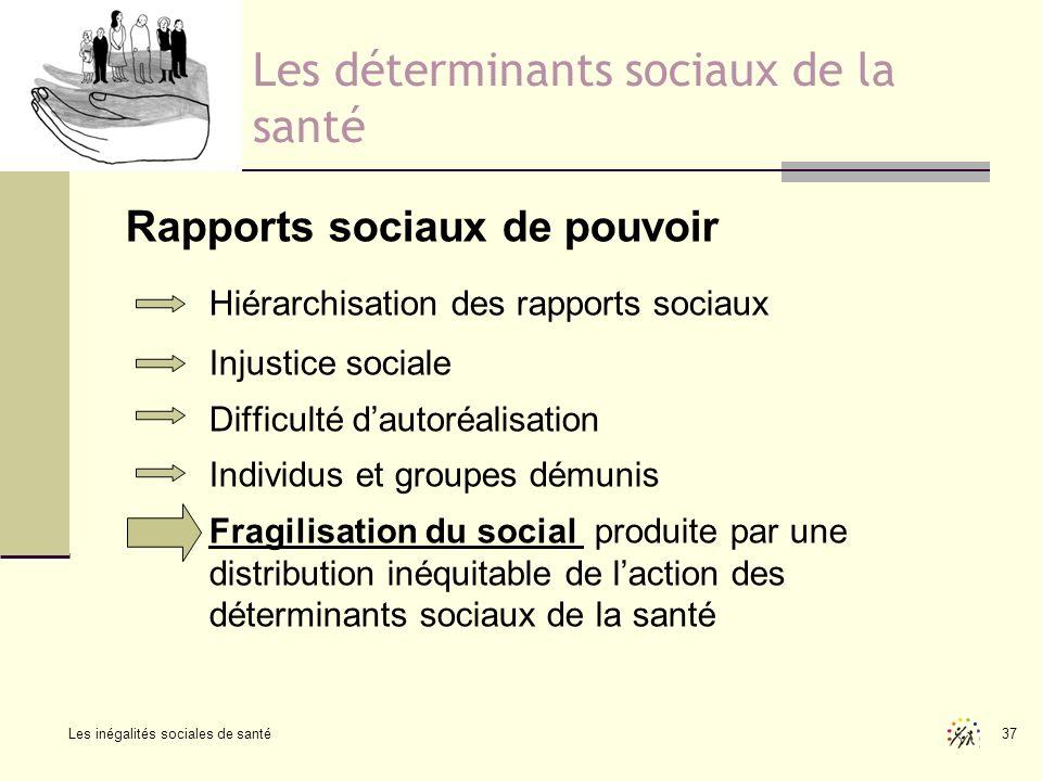 Les inégalités sociales de santé 37 Les déterminants sociaux de la santé Rapports sociaux de pouvoir Hiérarchisation des rapports sociaux Injustice so