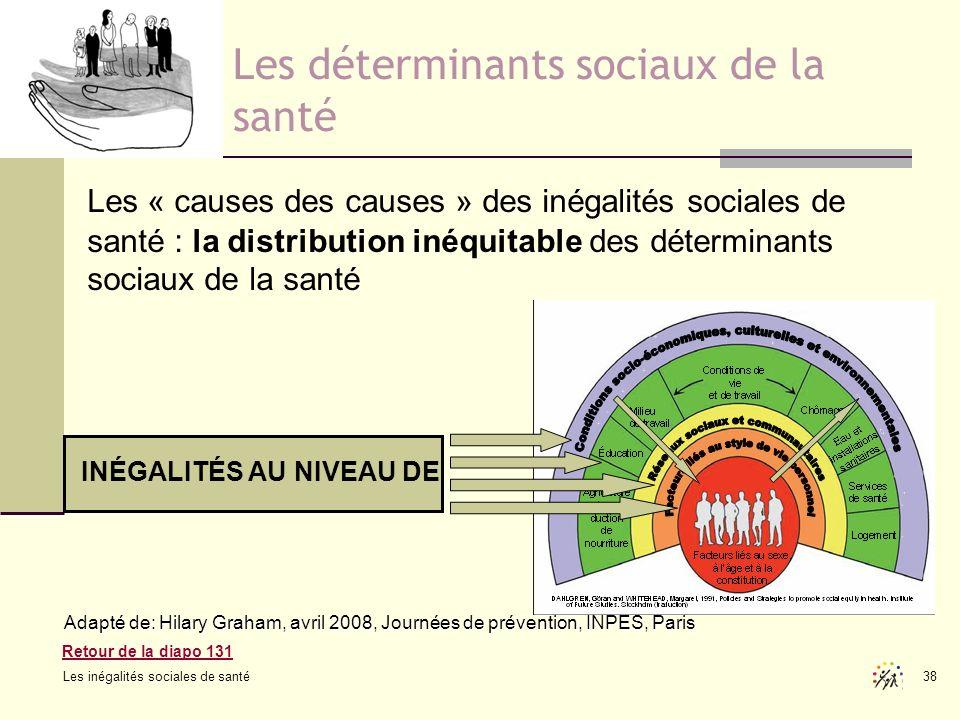 Les inégalités sociales de santé 38 Les déterminants sociaux de la santé Les « causes des causes » des inégalités sociales de santé : la distribution