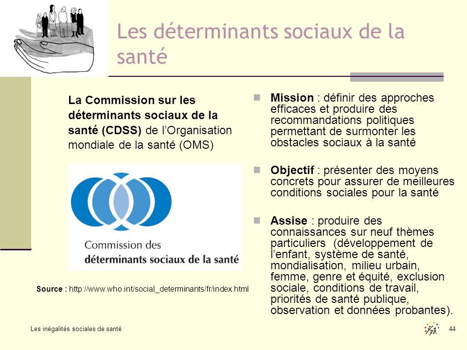 Les inégalités sociales de santé 44 Les déterminants sociaux de la santé La Commission sur les déterminants sociaux de la santé (CDSS) de lOrganisatio