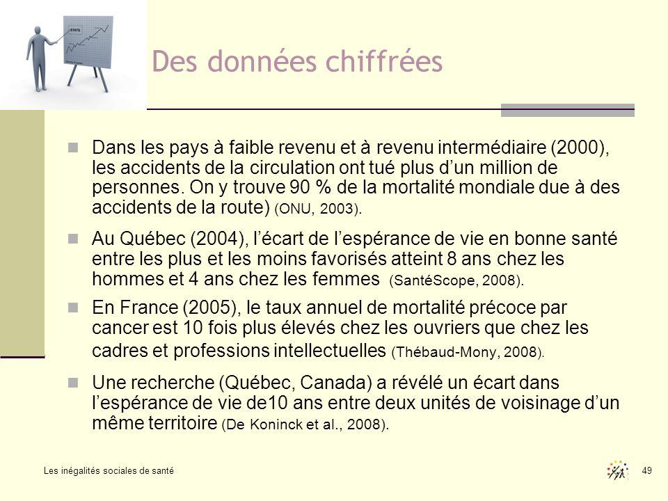 Les inégalités sociales de santé 49 Des données chiffrées Dans les pays à faible revenu et à revenu intermédiaire (2000), les accidents de la circulat