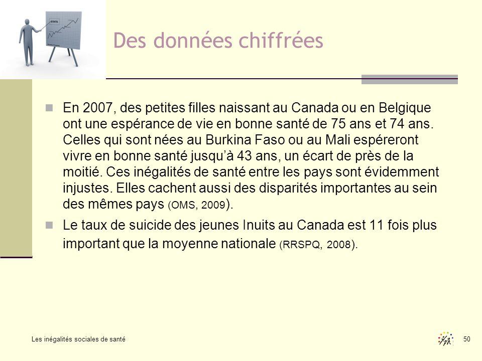 Les inégalités sociales de santé 50 Des données chiffrées En 2007, des petites filles naissant au Canada ou en Belgique ont une espérance de vie en bo