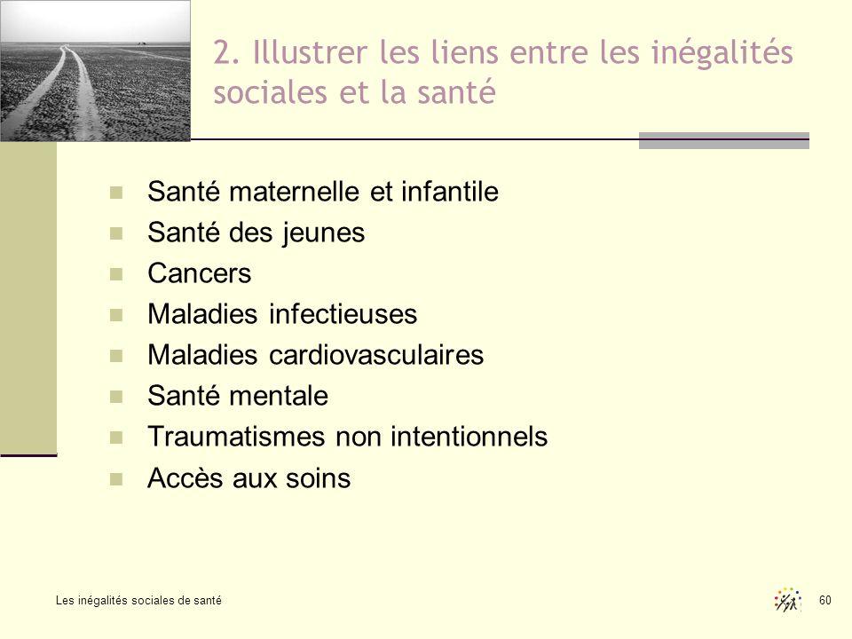 Les inégalités sociales de santé 60 2. Illustrer les liens entre les inégalités sociales et la santé Santé maternelle et infantile Santé des jeunes Ca