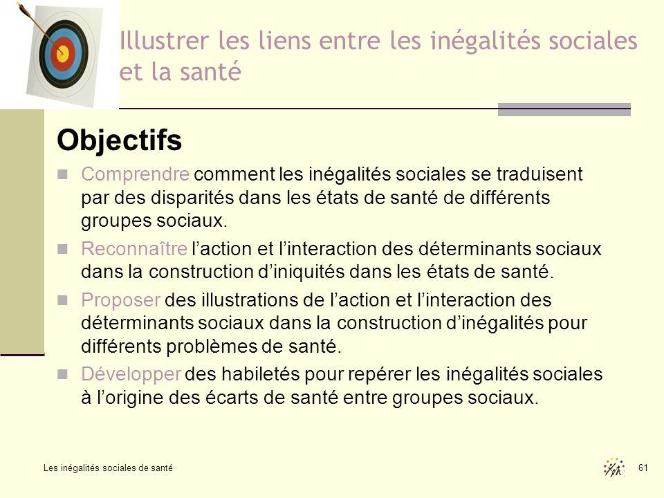 Les inégalités sociales de santé 61 Illustrer les liens entre les inégalités sociales et la santé Objectifs Comprendre comment les inégalités sociales