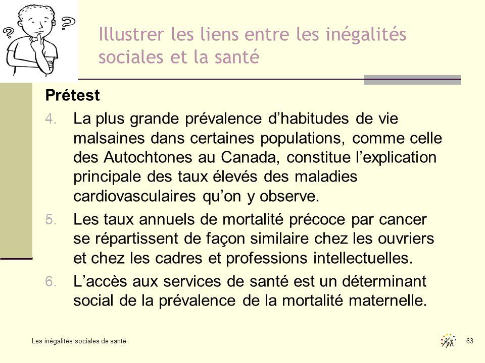 Les inégalités sociales de santé 63 Illustrer les liens entre les inégalités sociales et la santé Prétest 4. La plus grande prévalence dhabitudes de v