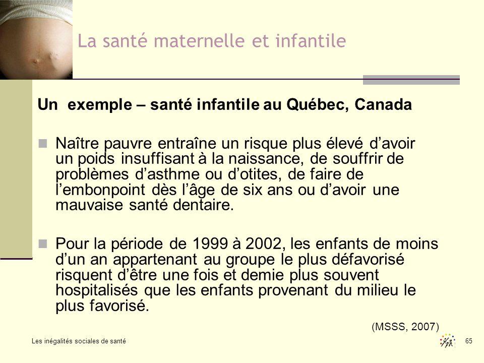 Les inégalités sociales de santé 65 La santé maternelle et infantile Un exemple – santé infantile au Québec, Canada Naître pauvre entraîne un risque p