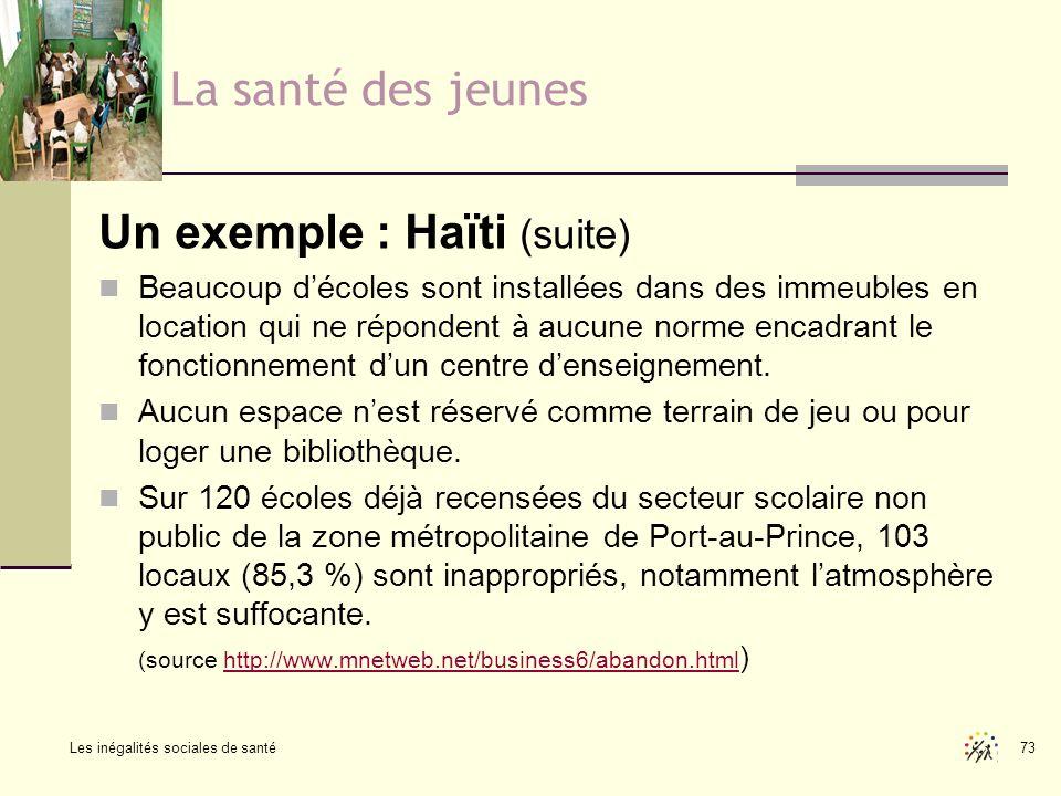 Les inégalités sociales de santé 73 La santé des jeunes Un exemple : Haïti (suite) Beaucoup décoles sont installées dans des immeubles en location qui