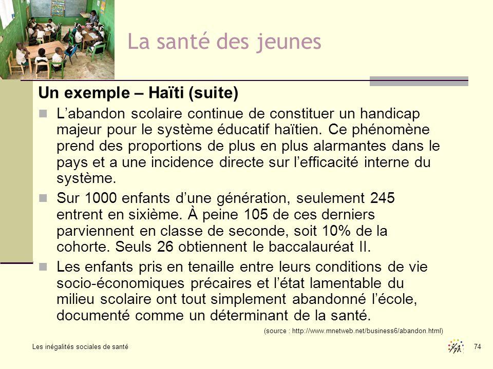 Les inégalités sociales de santé 74 La santé des jeunes Un exemple – Haïti (suite) Labandon scolaire continue de constituer un handicap majeur pour le
