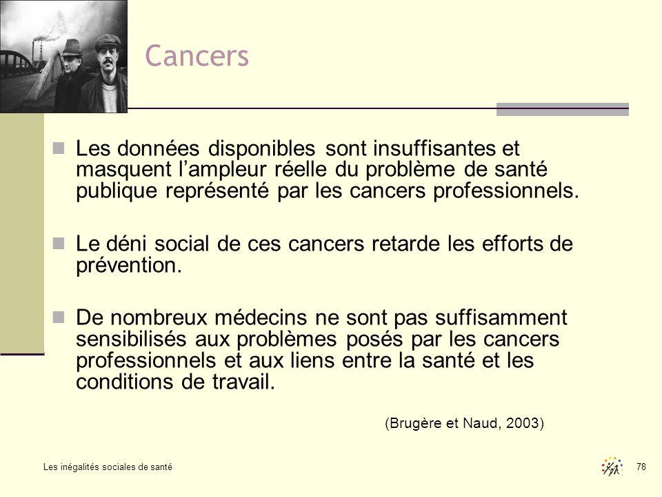 Les inégalités sociales de santé 78 Cancers Les données disponibles sont insuffisantes et masquent lampleur réelle du problème de santé publique repré