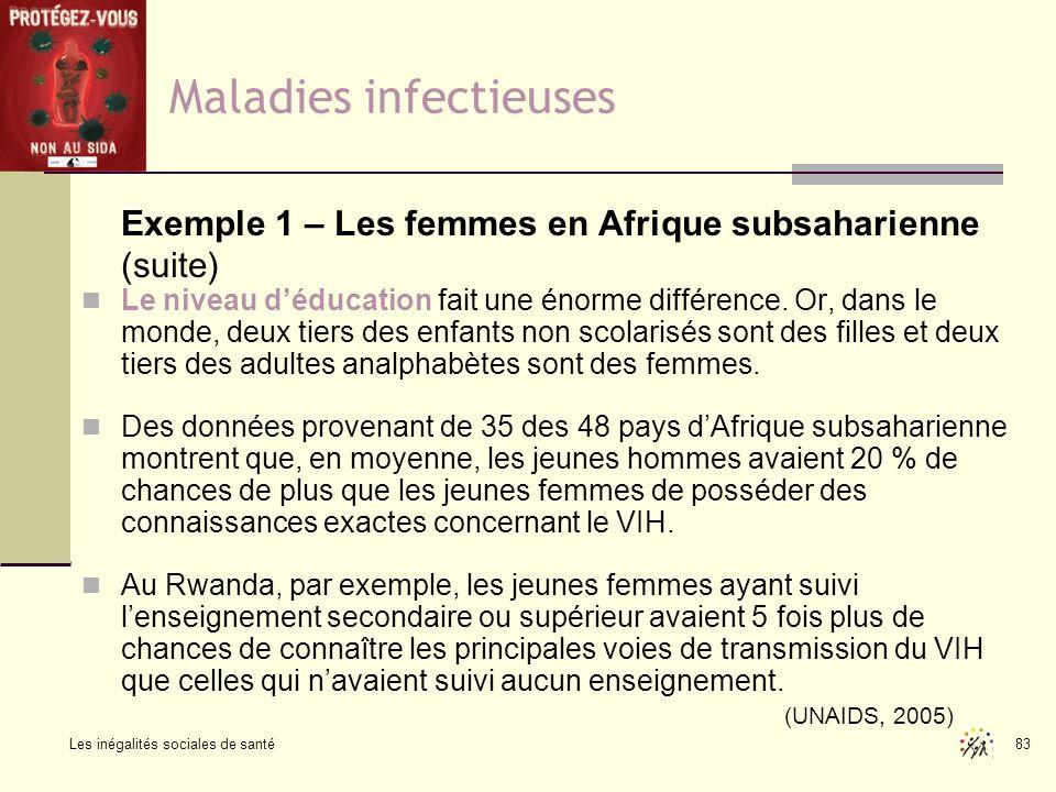Les inégalités sociales de santé 83 Maladies infectieuses Exemple 1 – Les femmes en Afrique subsaharienne (suite) Le niveau déducation fait une énorme