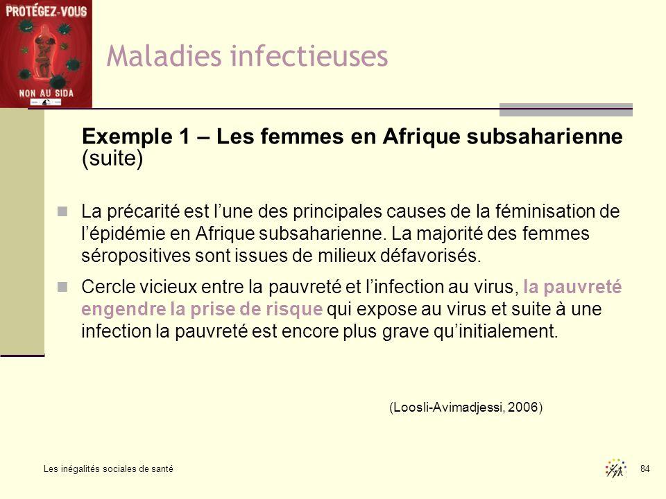 Les inégalités sociales de santé 84 Maladies infectieuses Exemple 1 – Les femmes en Afrique subsaharienne (suite) La précarité est lune des principale