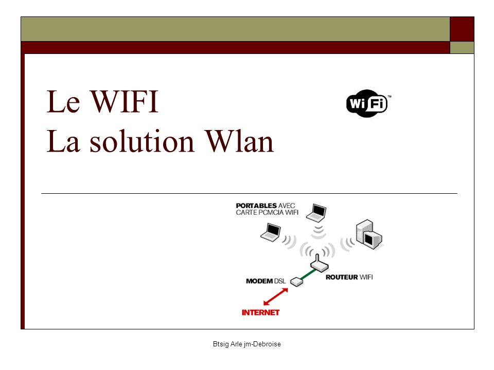 Btsig Arle jm-Debroise Le WiFi « Wireless Fidelity » est un « label » décerné par un groupement de constructeurs http://www.wi-fi.com Valide le respect du standard et l inter-opérabilité entre matériels Souvent en avance sur la normalisation IEEE Le wifi