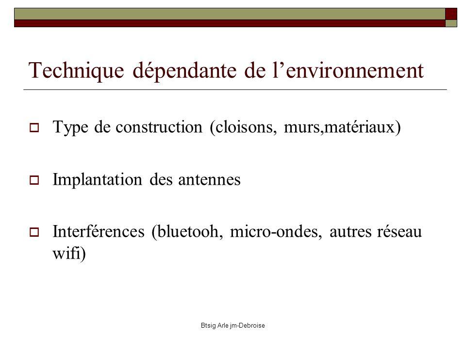 Btsig Arle jm-Debroise Technique dépendante de lenvironnement Type de construction (cloisons, murs,matériaux) Implantation des antennes Interférences