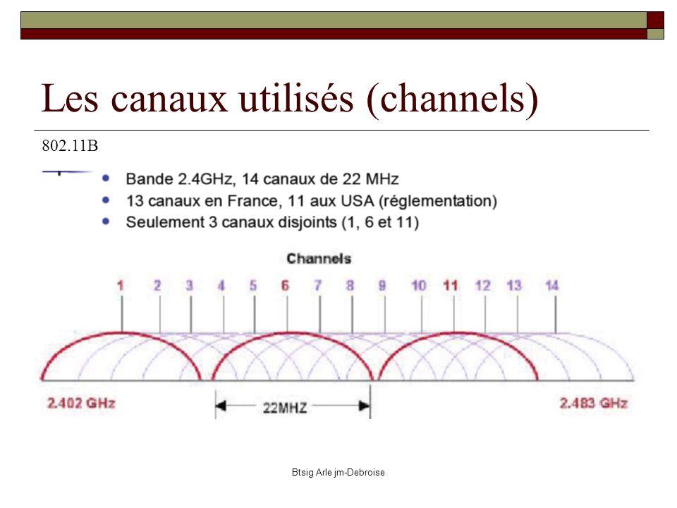 Btsig Arle jm-Debroise Les canaux utilisés (channels) 802.11B