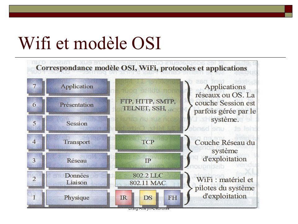 Btsig Arle jm-Debroise Wifi et modèle OSI