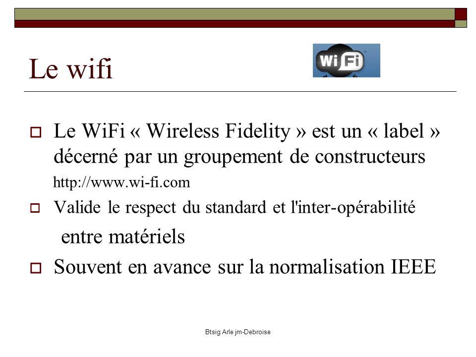 Btsig Arle jm-Debroise Le WiFi « Wireless Fidelity » est un « label » décerné par un groupement de constructeurs http://www.wi-fi.com Valide le respec