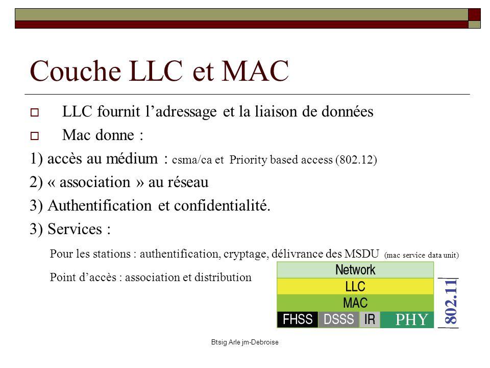 Btsig Arle jm-Debroise Couche LLC et MAC LLC fournit ladressage et la liaison de données Mac donne : 1) accès au médium : csma/ca et Priority based ac