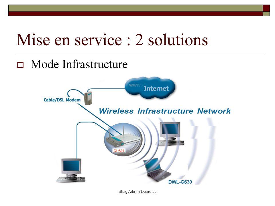 Btsig Arle jm-Debroise Mise en service : 2 solutions Mode Infrastructure