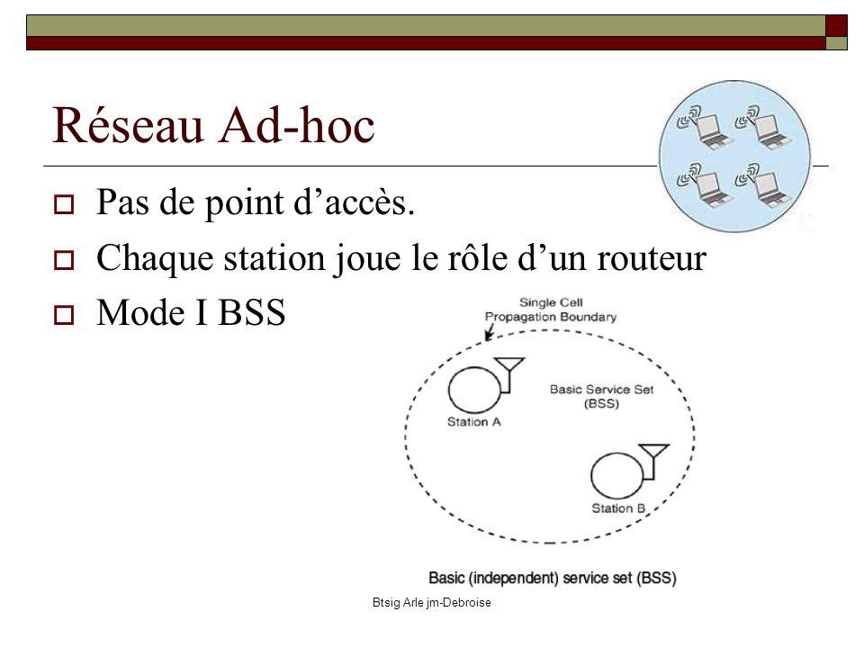 Btsig Arle jm-Debroise Réseau Ad-hoc Pas de point daccès. Chaque station joue le rôle dun routeur Mode I BSS