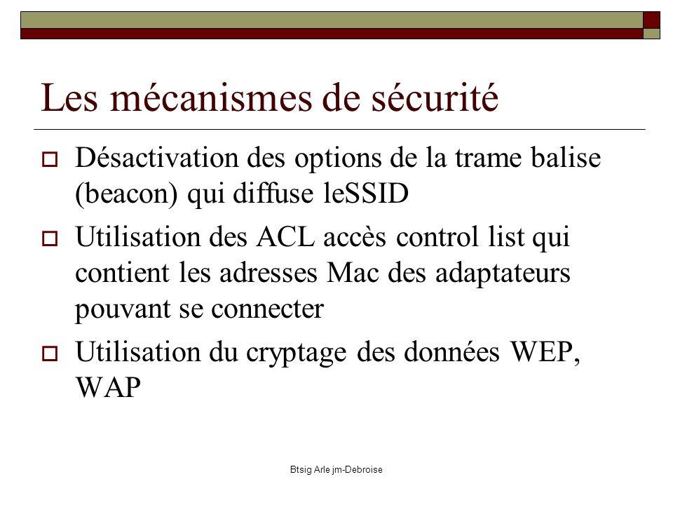 Btsig Arle jm-Debroise Les mécanismes de sécurité Désactivation des options de la trame balise (beacon) qui diffuse leSSID Utilisation des ACL accès c