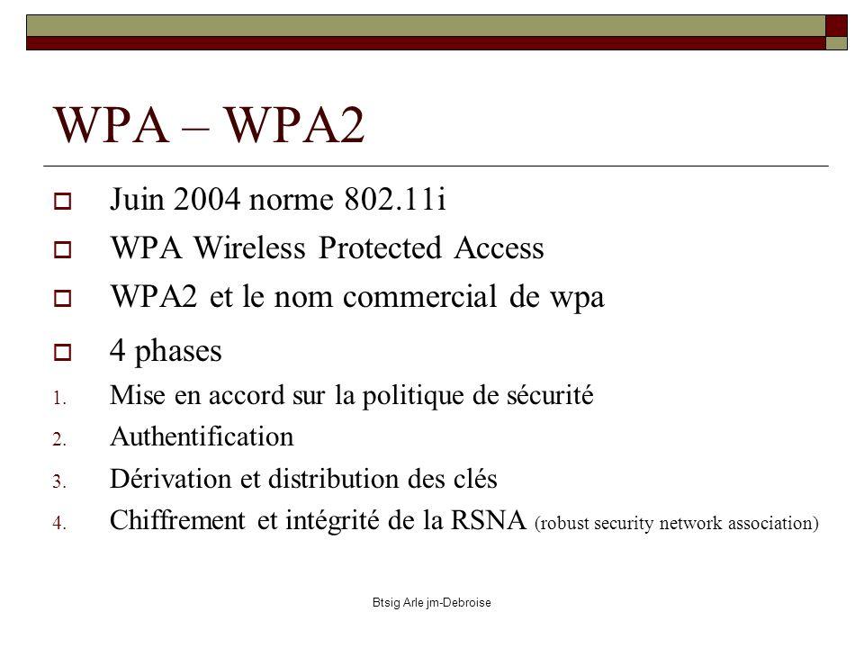 Btsig Arle jm-Debroise WPA – WPA2 Juin 2004 norme 802.11i WPA Wireless Protected Access WPA2 et le nom commercial de wpa 4 phases 1. Mise en accord su