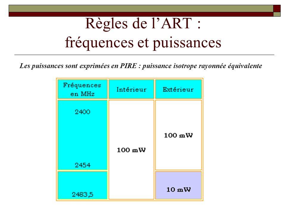 Btsig Arle jm-Debroise Le cadre réglementaire des réseaux Rlan/Wlan (R=radio) 25/07/2003