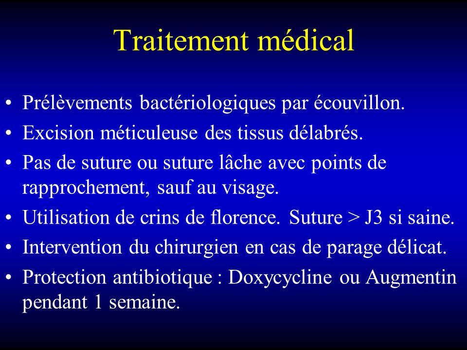 Traitement médical Prélèvements bactériologiques par écouvillon. Excision méticuleuse des tissus délabrés. Pas de suture ou suture lâche avec points d