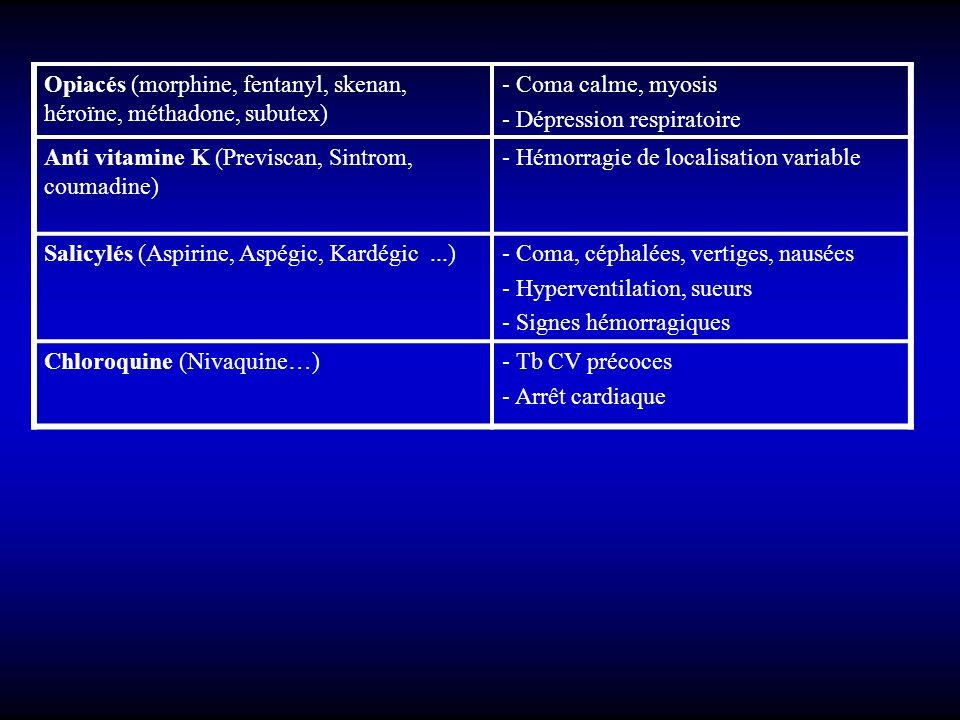 Opiacés (morphine, fentanyl, skenan, héroïne, méthadone, subutex) - Coma calme, myosis - Dépression respiratoire Anti vitamine K (Previscan, Sintrom,
