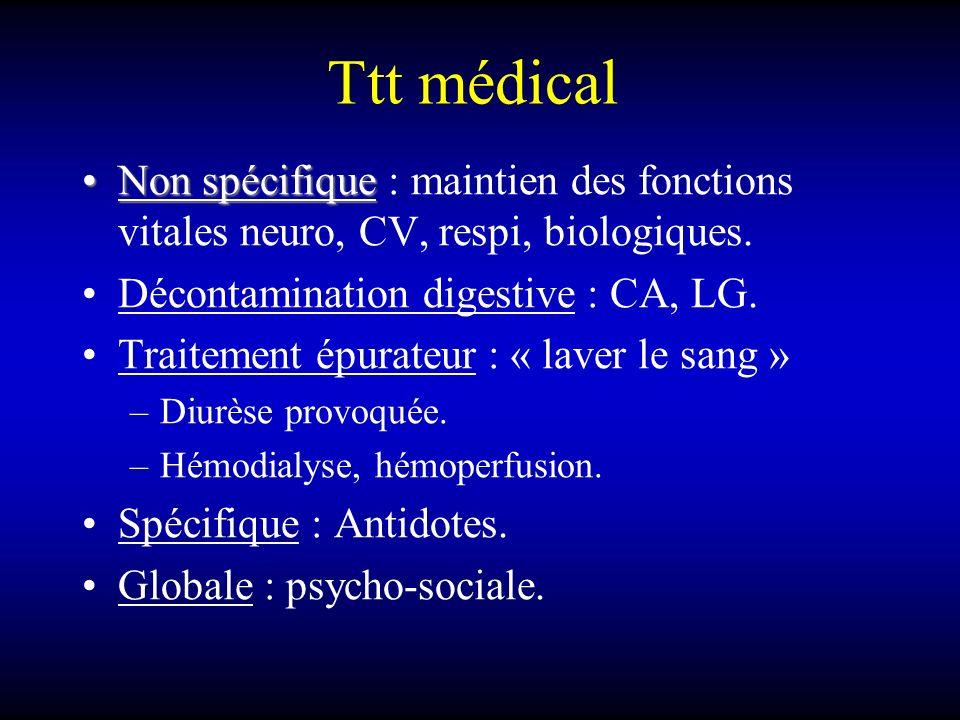 Ttt médical Non spécifiqueNon spécifique : maintien des fonctions vitales neuro, CV, respi, biologiques. Décontamination digestive : CA, LG. Traitemen