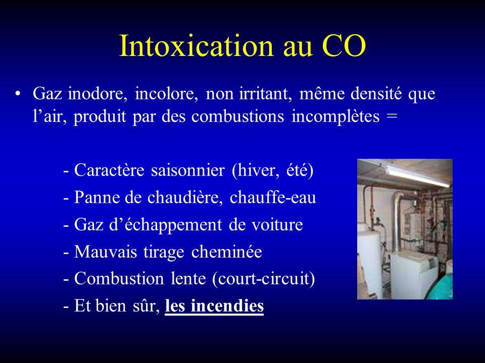 Intoxication au CO Gaz inodore, incolore, non irritant, même densité que lair, produit par des combustions incomplètes = - Caractère saisonnier (hiver