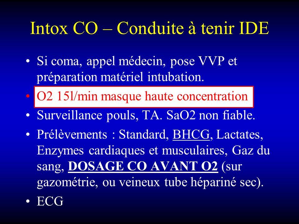 Intox CO – Conduite à tenir IDE Si coma, appel médecin, pose VVP et préparation matériel intubation. O2 15l/min masque haute concentration Surveillanc
