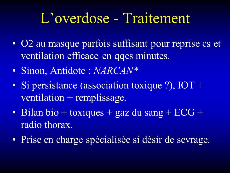 Loverdose - Traitement O2 au masque parfois suffisant pour reprise cs et ventilation efficace en qqes minutes. Sinon, Antidote : NARCAN* Si persistanc