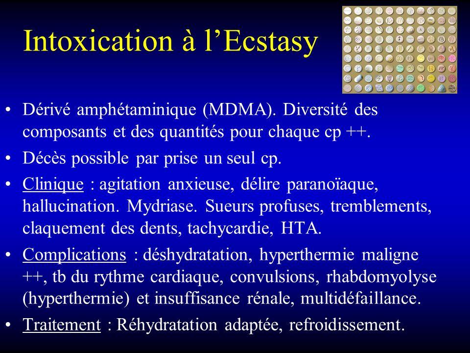 Intoxication à lEcstasy Dérivé amphétaminique (MDMA). Diversité des composants et des quantités pour chaque cp ++. Décès possible par prise un seul cp