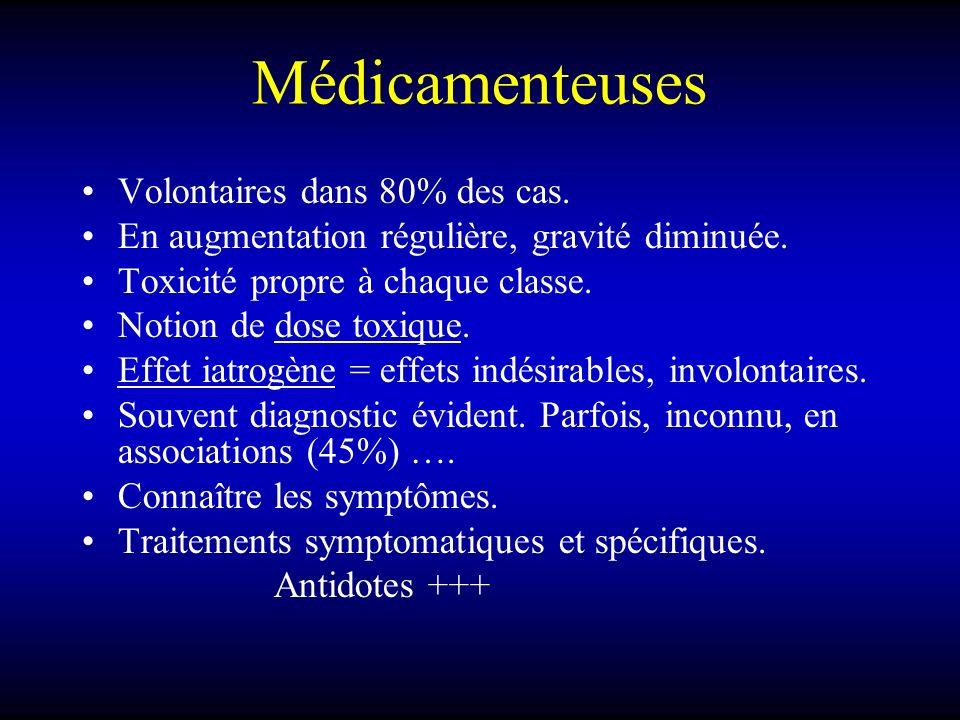 Intox CO – Traitement médical Si coma ou détresse respiratoire : intubation et ventilation assistée.