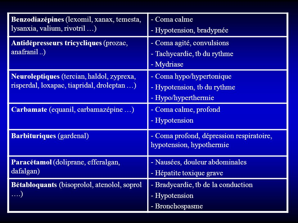 Ttt médical Non spécifiqueNon spécifique : maintien des fonctions vitales neuro, CV, respi, biologiques.