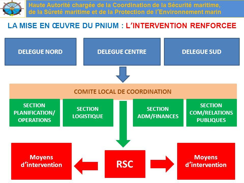 LA MISE EN ŒUVRE DU PNIUM : LINTERVENTION RENFORCEE Haute Autorité chargée de la Coordination de la Sécurité maritime, de la Sûreté maritime et de la Protection de lEnvironnement marin DELEGUE NORDDELEGUE CENTRE COMITE LOCAL DE COORDINATION DELEGUE SUD SECTION PLANIFICATION/ OPERATIONS SECTION LOGISTIQUE SECTION ADM/FINANCES SECTION COM/RELATIONS PUBLIQUES RSC Moyens dintervention