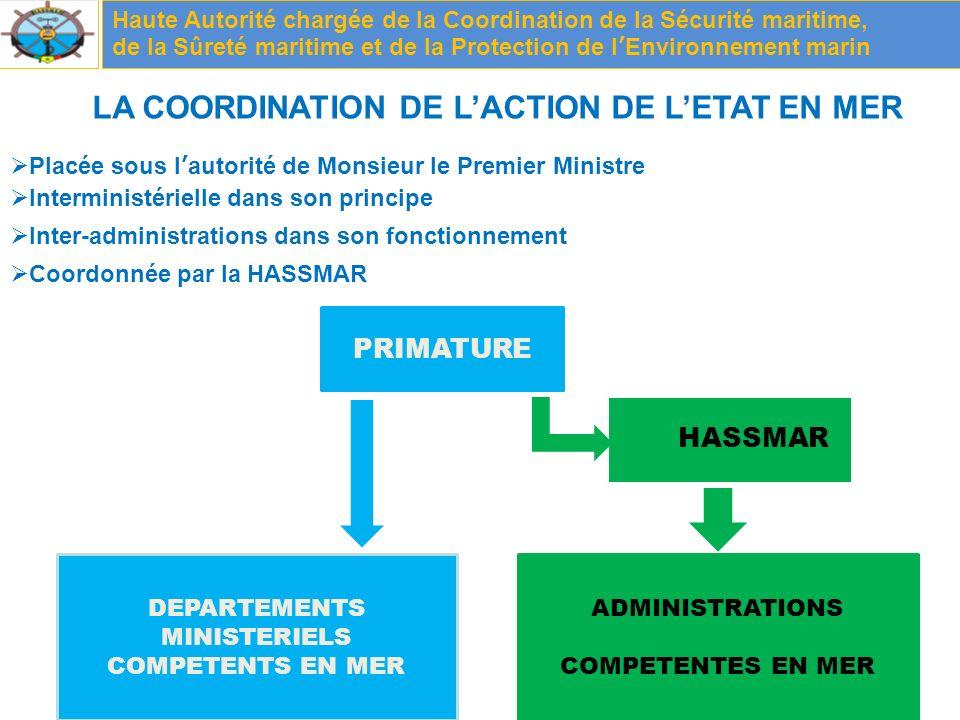 HASSMAR Coordonnée par la HASSMAR ADMINISTRATIONS COMPETENTES EN MER PRIMATURE DEPARTEMENTS MINISTERIELS COMPETENTS EN MER Placée sous lautorité de Monsieur le Premier Ministre Interministérielle dans son principe Inter-administrations dans son fonctionnement Coordonnée par la HASSMAR Haute Autorité chargée de la Coordination de la Sécurité maritime, de la Sûreté maritime et de la Protection de lEnvironnement marin LA COORDINATION DE LACTION DE LETAT EN MER
