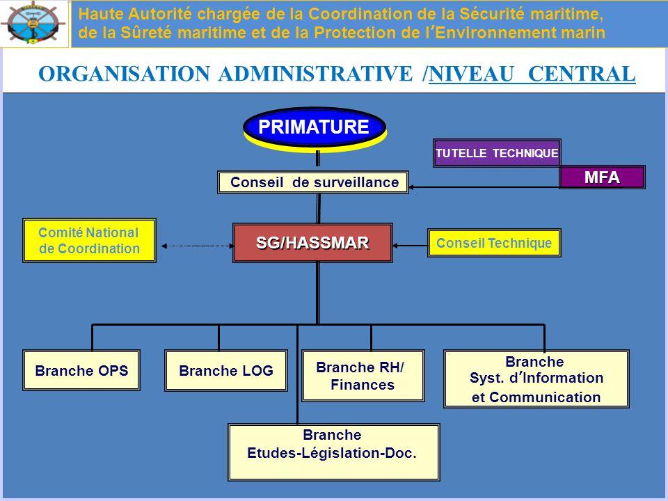 PRIMATURE SG/HASSMAR ORGANISATION ADMINISTRATIVE /NIVEAU CENTRAL Branche Syst.