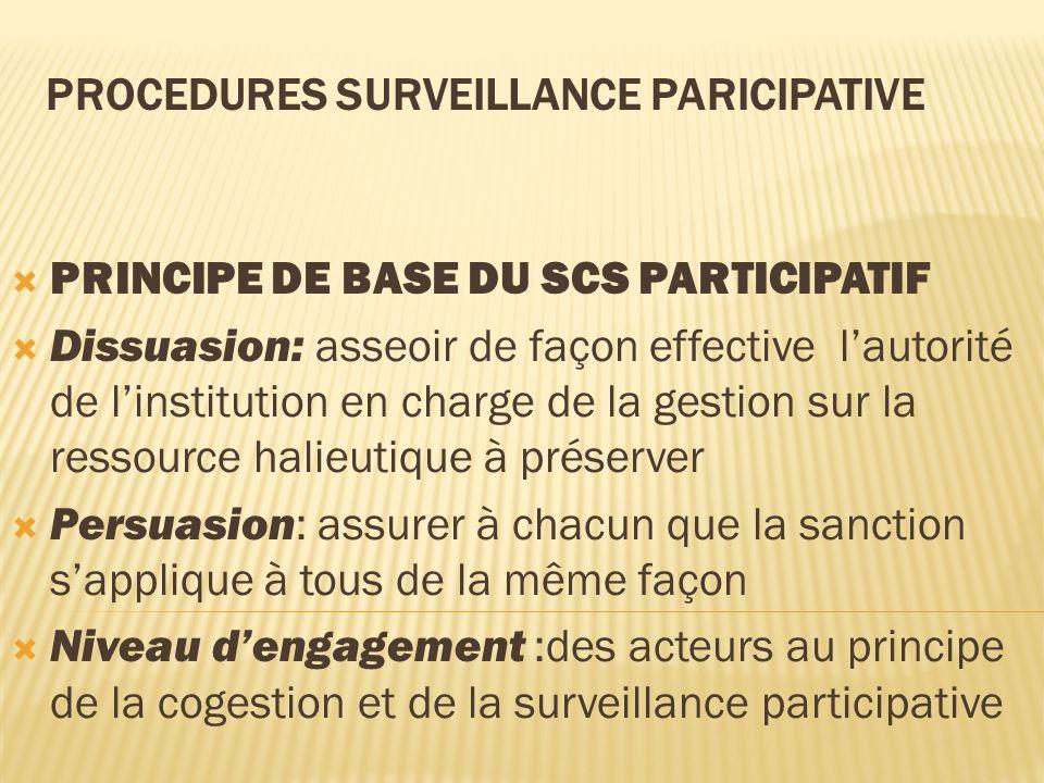 PRINCIPE DE BASE DU SCS PARTICIPATIF Dissuasion: asseoir de façon effective lautorité de linstitution en charge de la gestion sur la ressource halieut