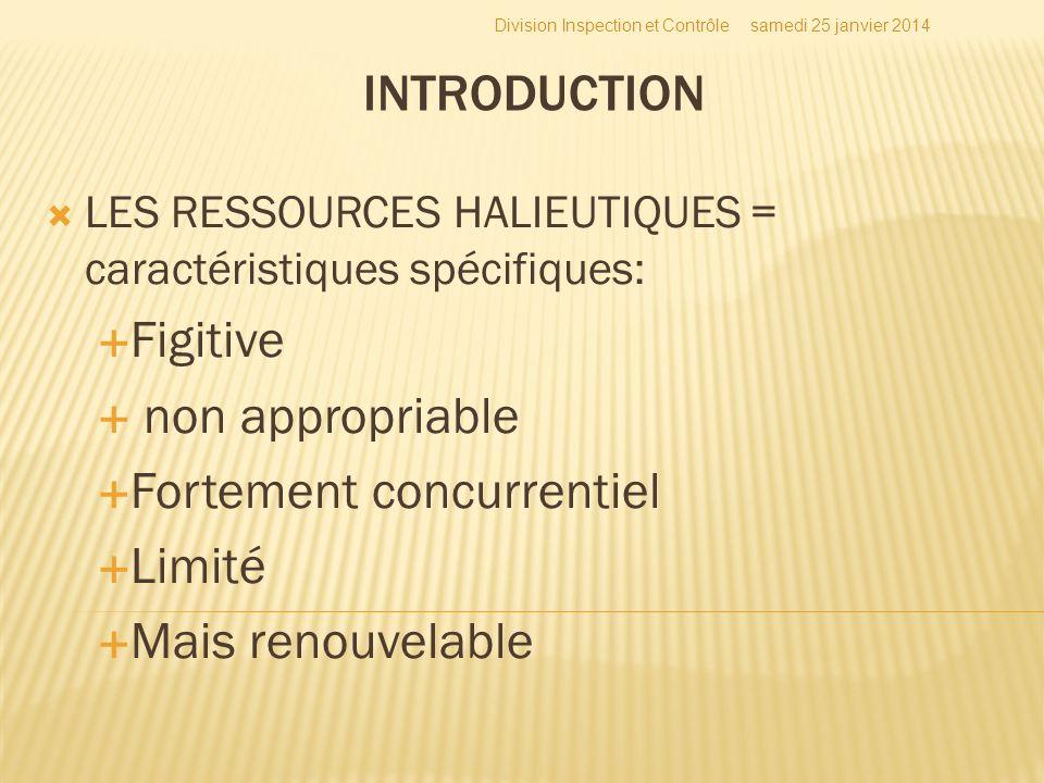 INTRODUCTION LES RESSOURCES HALIEUTIQUES = caractéristiques spécifiques: Figitive non appropriable Fortement concurrentiel Limité Mais renouvelable Di