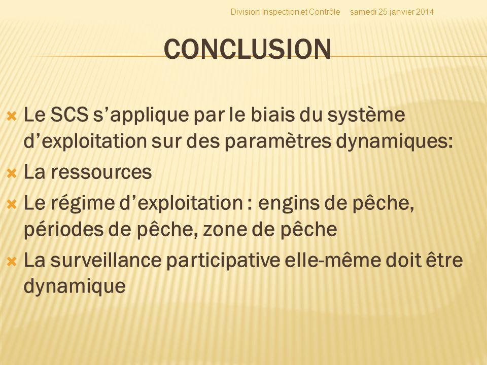 CONCLUSION Le SCS sapplique par le biais du système dexploitation sur des paramètres dynamiques: La ressources Le régime dexploitation : engins de pêc