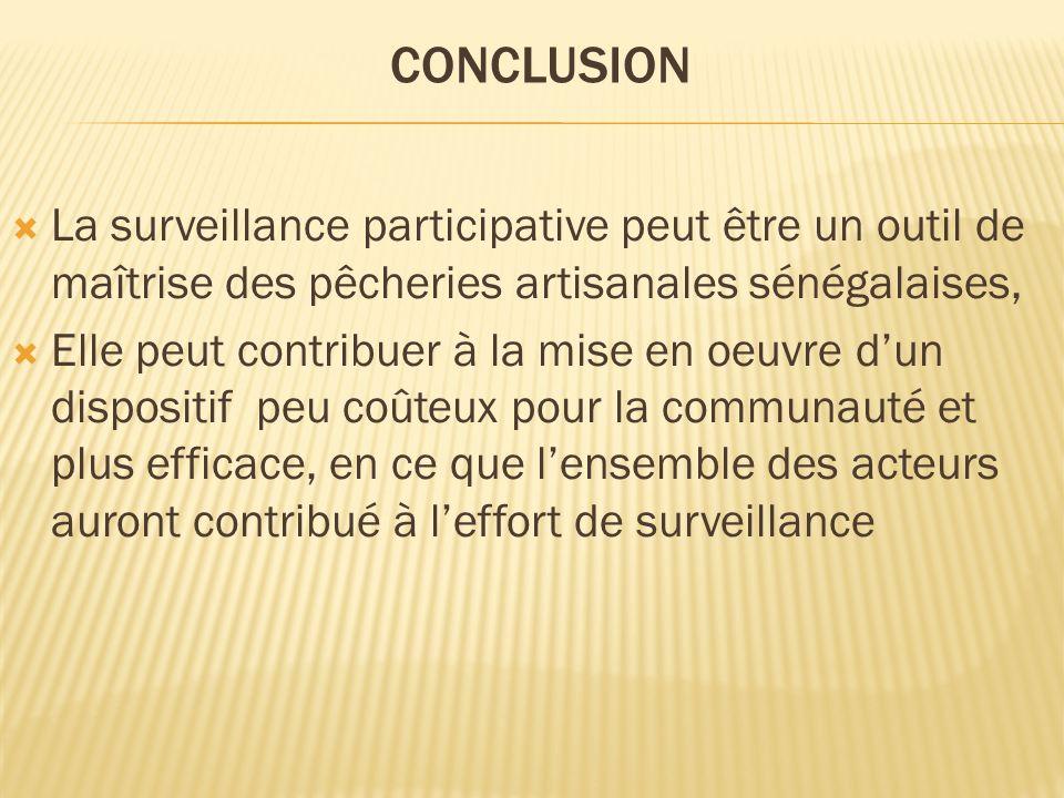 La surveillance participative peut être un outil de maîtrise des pêcheries artisanales sénégalaises, Elle peut contribuer à la mise en oeuvre dun disp